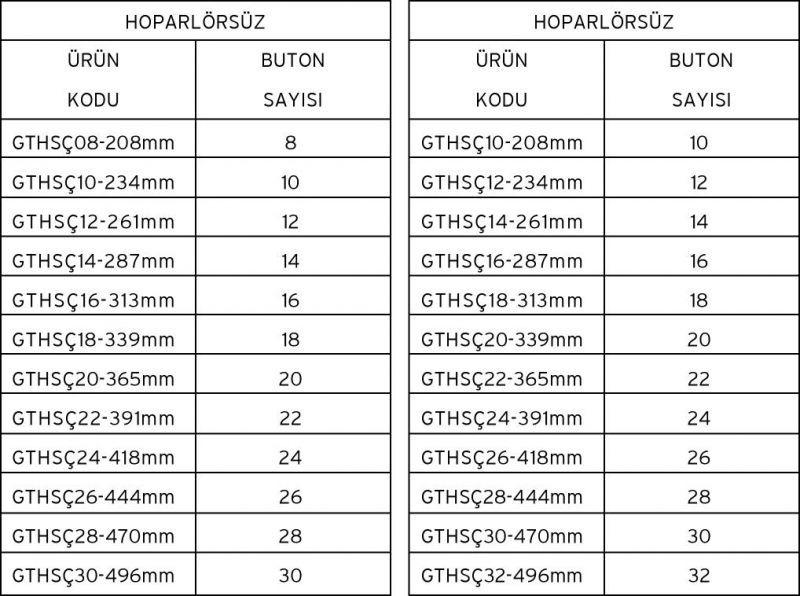 GTHSÇ Apartman Tipi Telefonlar için Çift Butonlu Zil Panelleri (Gizlilikli) şema