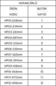 HP Şema